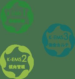 K-EMS1:稼働管理、K-EMS2:傾向管理、K-EMS3:保全カルテ